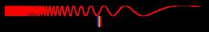 Domaines_du_spectre_électromagnétique.svg