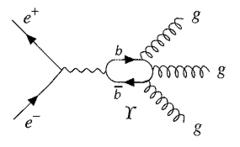 240px-Feynman_Diagram_Y-3g